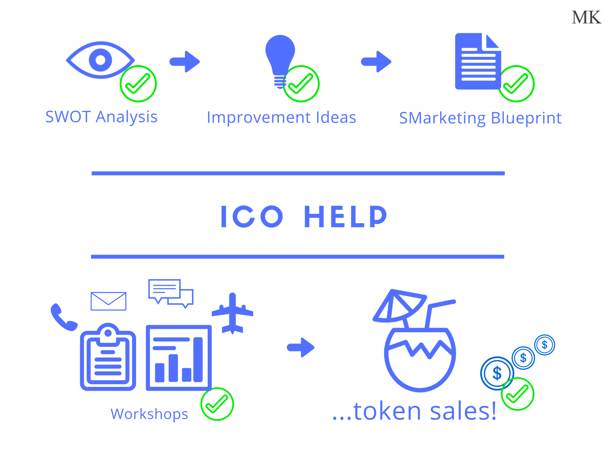 ICO Expert as a Service