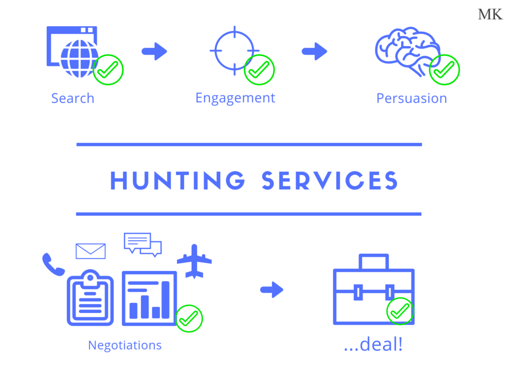 Head Hunting Services